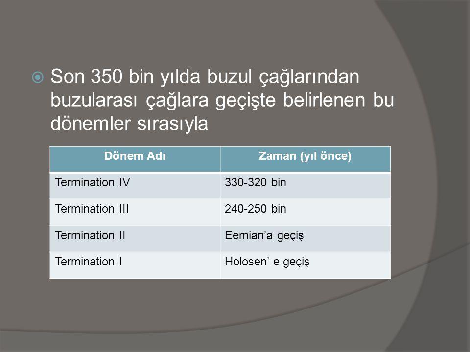  Son 350 bin yılda buzul çağlarından buzularası çağlara geçişte belirlenen bu dönemler sırasıyla Dönem AdıZaman (yıl önce) Termination IV330-320 bin