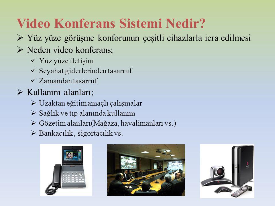 Video Konferans Sistemi Nedir.