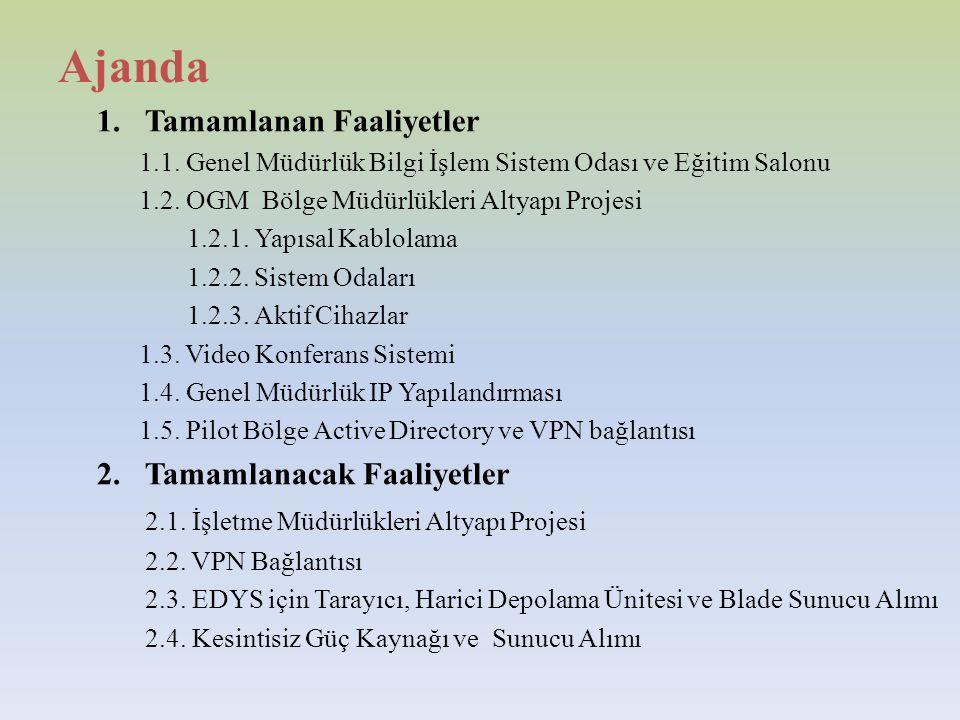 Ajanda 1.Tamamlanan Faaliyetler 1.1.Genel Müdürlük Bilgi İşlem Sistem Odası ve Eğitim Salonu 1.2.