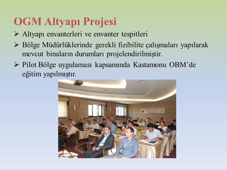 OGM Altyapı Projesi  Altyapı envanterleri ve envanter tespitleri  Bölge Müdürlüklerinde gerekli fizibilite çalışmaları yapılarak mevcut binaların durumları projelendirilmiştir.