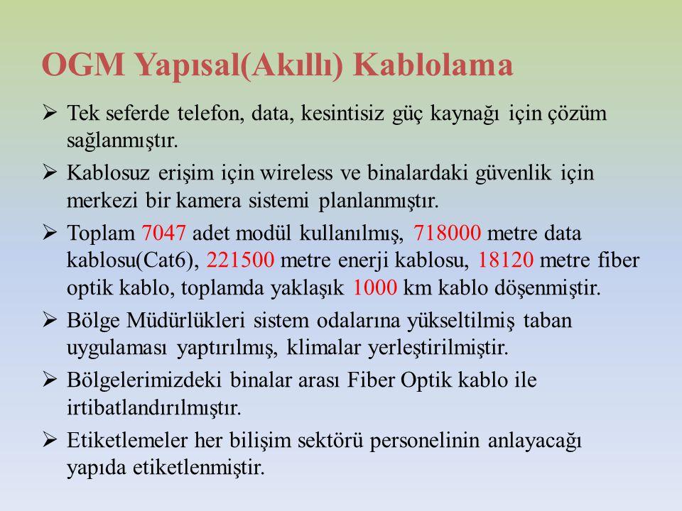 OGM Yapısal(Akıllı) Kablolama  Tek seferde telefon, data, kesintisiz güç kaynağı için çözüm sağlanmıştır.