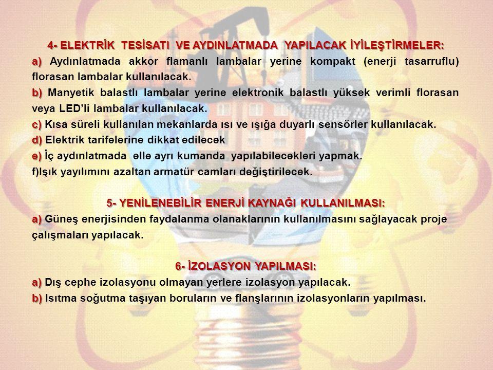 4- ELEKTRİK TESİSATI VE AYDINLATMADA YAPILACAK İYİLEŞTİRMELER: a) a) Aydınlatmada akkor flamanlı lambalar yerine kompakt (enerji tasarruflu) florasan