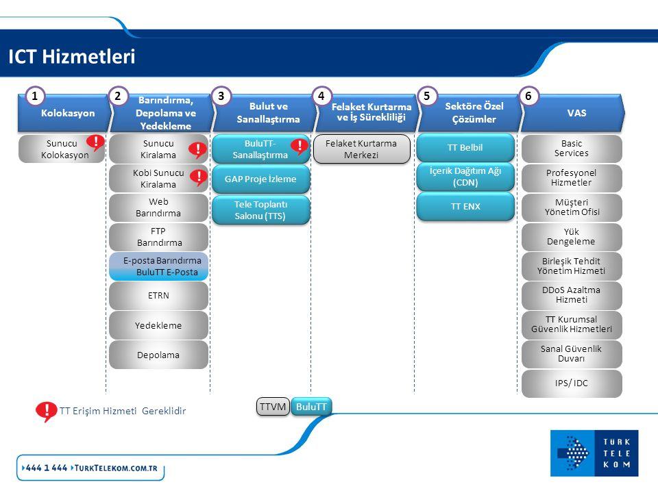 ICT Hizmetleri Kolokasyon Bulut ve Sanallaştırma Felaket Kurtarma ve İş Sürekliliği Sektöre Özel Çözümler VAS Barındırma, Depolama ve Yedekleme Sunucu