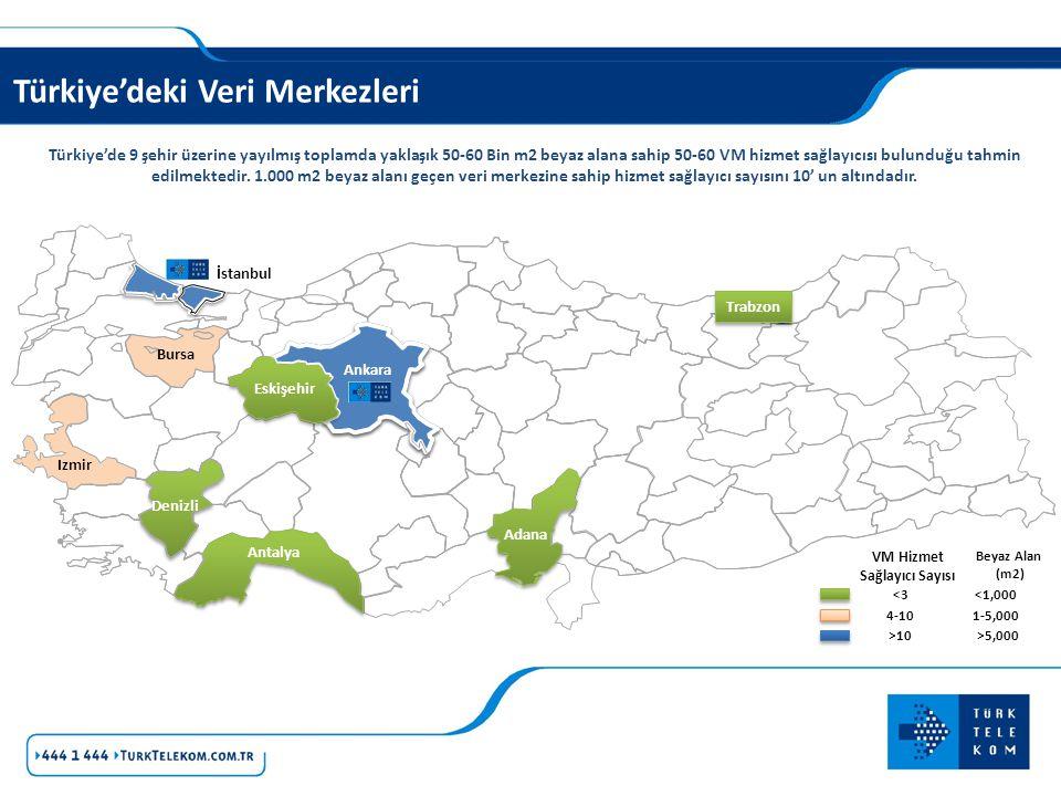 Türkiye'deki Veri Merkezleri Istanbul Ankara Izmir Denizli Trabzon Adana Antalya Eskişehir VM Hizmet Sağlayıcı Sayısı Beyaz Alan (m2) <3<1,000 4-101-5
