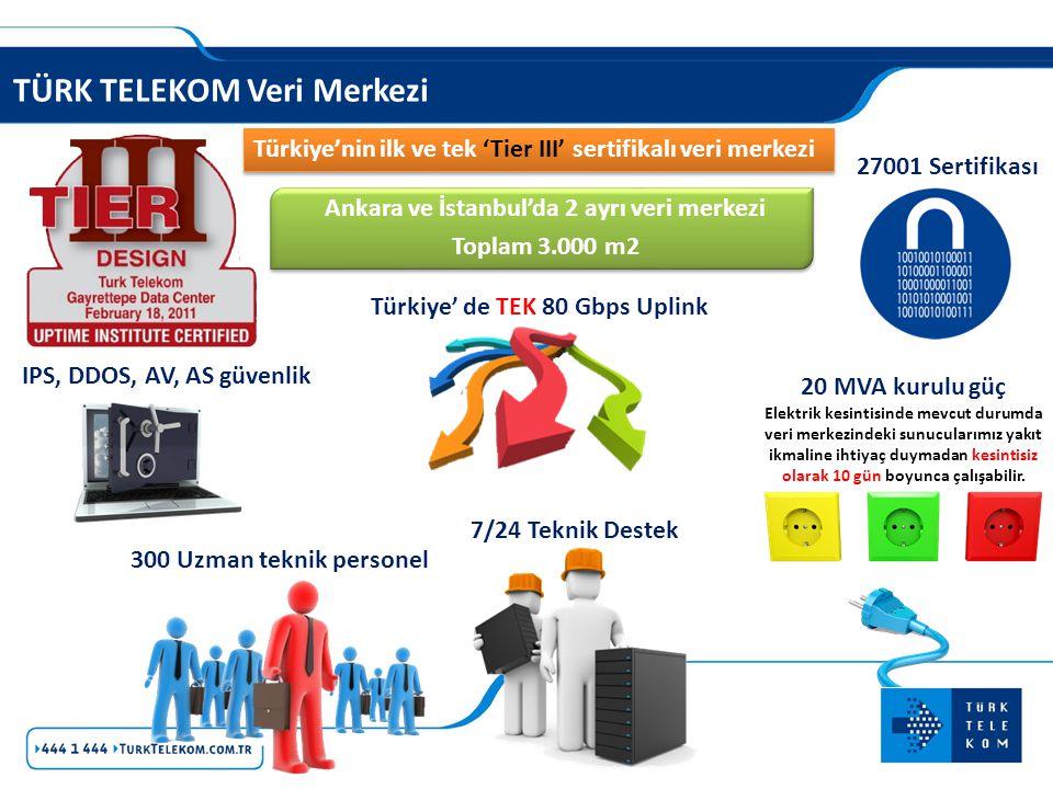 TÜRK TELEKOM Veri Merkezi Türkiye'nin ilk ve tek 'Tier III' sertifikalı veri merkezi 300 Uzman teknik personel 20 MVA kurulu güç Elektrik kesintisinde