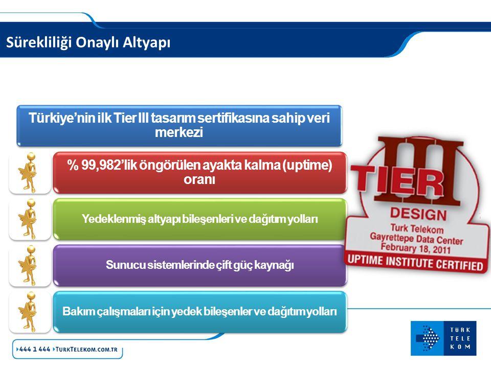 Sürekliliği Onaylı Altyapı Türkiye'nin ilk Tier III tasarım sertifikasına sahip veri merkezi % 99,982'lik öngörülen ayakta kalma (uptime) oranı Yedekl