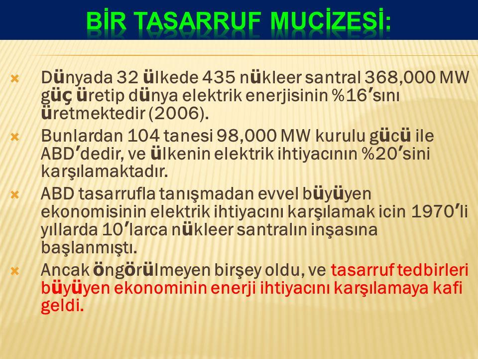  D ü nyada 32 ü lkede 435 n ü kleer santral 368,000 MW g üç ü retip d ü nya elektrik enerjisinin %16 ' sını ü retmektedir (2006).