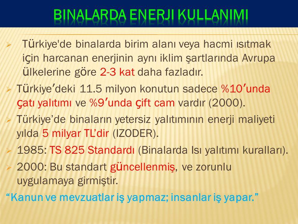  Türkiye, ekonomisi büyümekte olan bir ülkedir, ve enerji ihtiyacı artacaktır.
