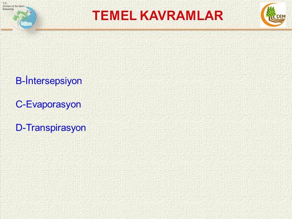B-İntersepsiyon C-Evaporasyon D-Transpirasyon