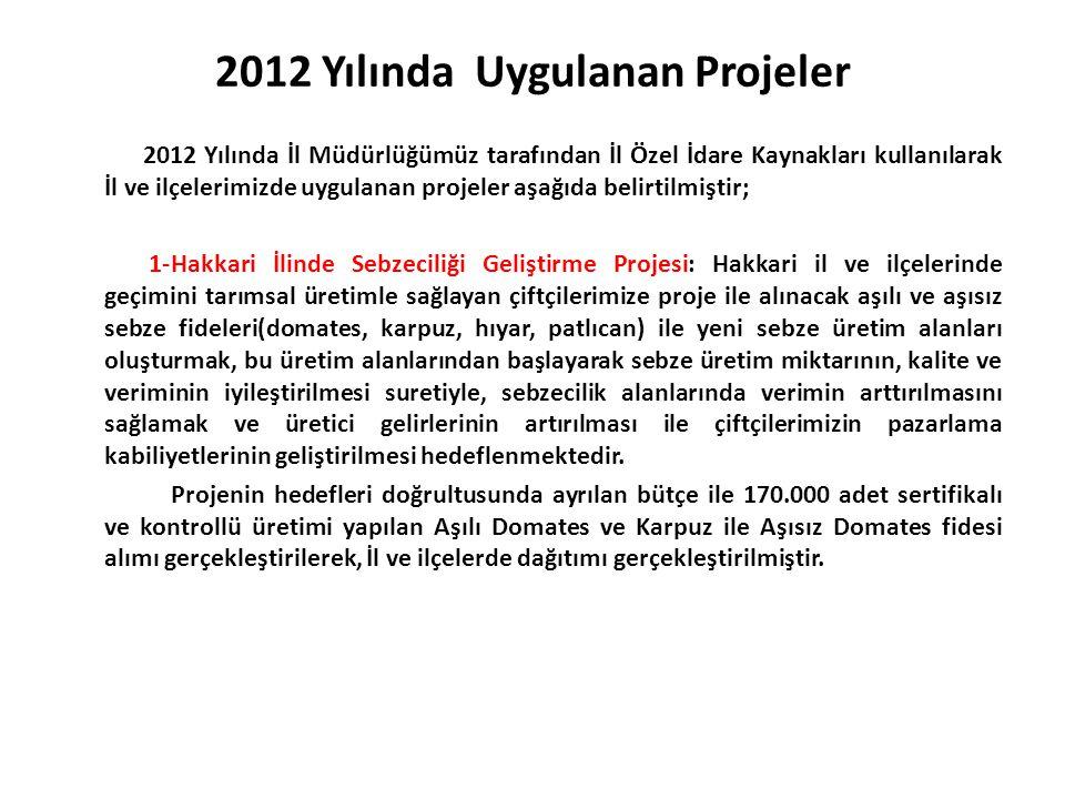2012 Yılında Uygulanan Projeler 2012 Yılında İl Müdürlüğümüz tarafından İl Özel İdare Kaynakları kullanılarak İl ve ilçelerimizde uygulanan projeler a