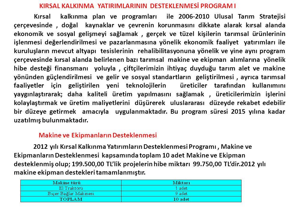 KIRSAL KALKINMA YATIRIMLARININ DESTEKLENMESİ PROGRAM I Kırsal kalkınma plan ve programları ile 2006-2010 Ulusal Tarım Stratejisi çerçevesinde, doğal k