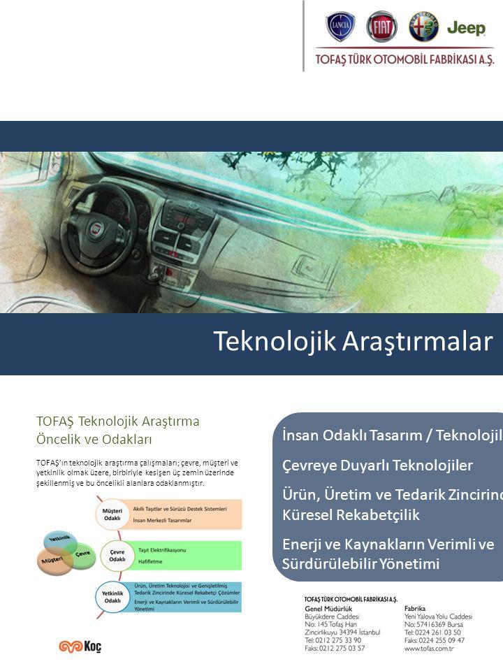 TOFAŞ Teknolojik Araştırma Öncelik ve Odakları TOFAŞ'ın teknolojik araştırma çalışmaları; çevre, müşteri ve yetkinlik olmak üzere, birbiriyle kesişen üç zemin üzerinde şekillenmiş ve bu öncelikli alanlara odaklanmıştır.