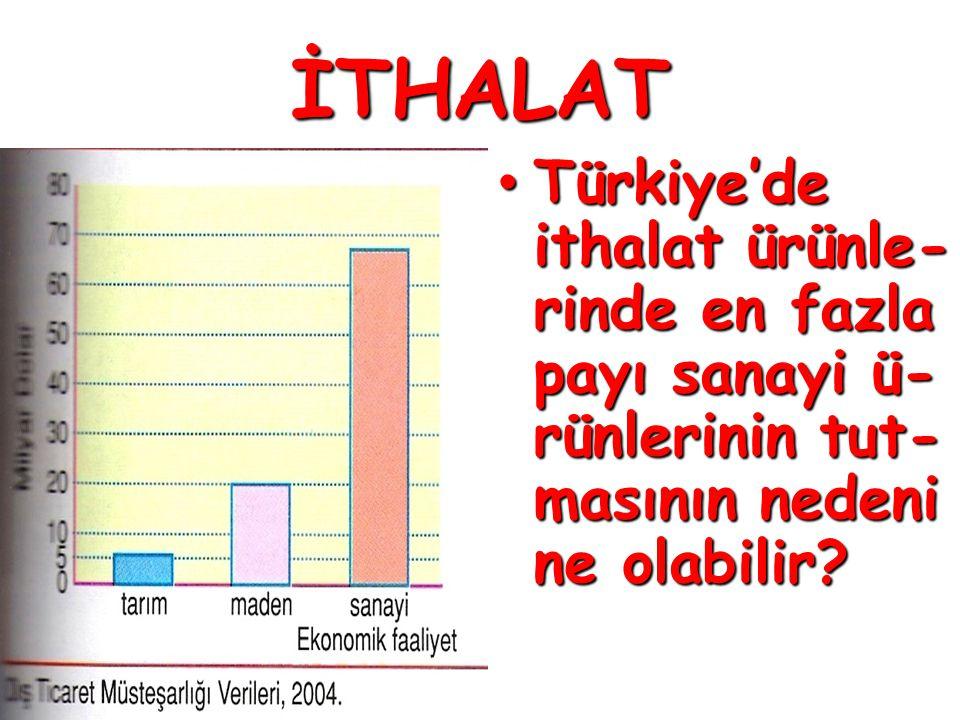 İTHALAT • Türkiye'de ithalat ürünle- rinde en fazla payı sanayi ü- rünlerinin tut- masının nedeni ne olabilir?