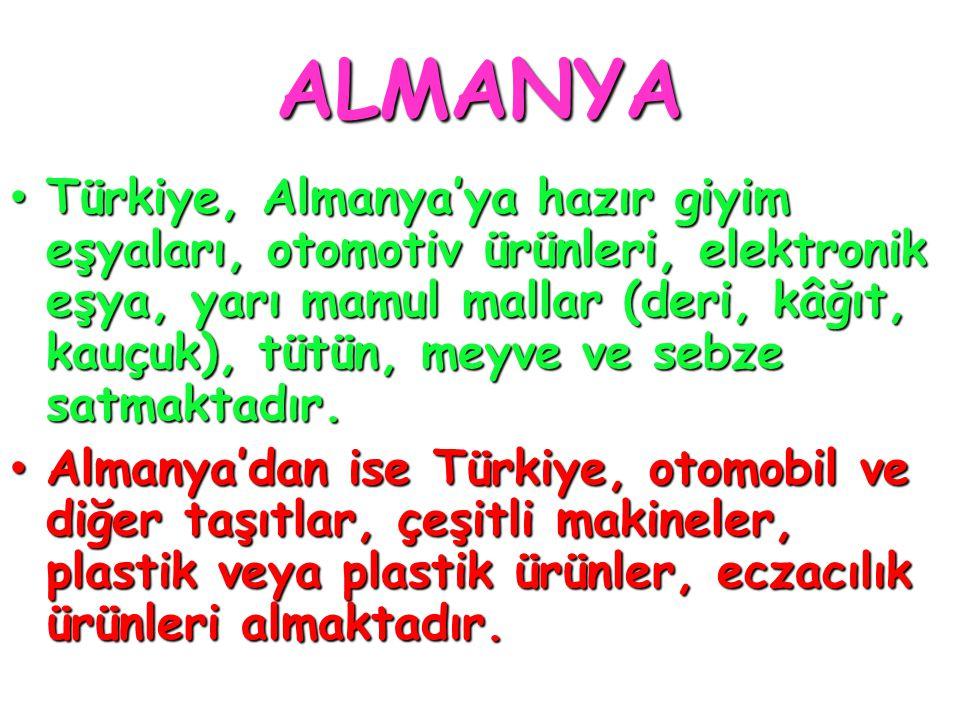 ALMANYA • Türkiye, Almanya'ya hazır giyim eşyaları, otomotiv ürünleri, elektronik eşya, yarı mamul mallar (deri, kâğıt, kauçuk), tütün, meyve ve sebze