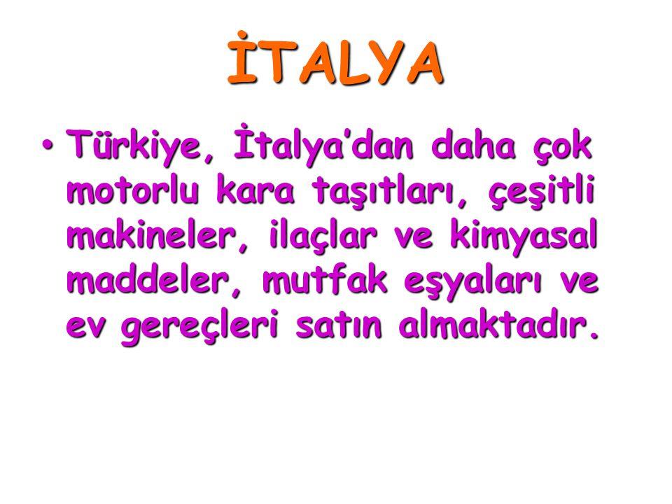 İTALYA • Türkiye, İtalya'dan daha çok motorlu kara taşıtları, çeşitli makineler, ilaçlar ve kimyasal maddeler, mutfak eşyaları ve ev gereçleri satın a