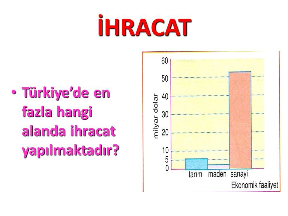 İHRACAT • Türkiye'de en fazla hangi alanda ihracat yapılmaktadır?