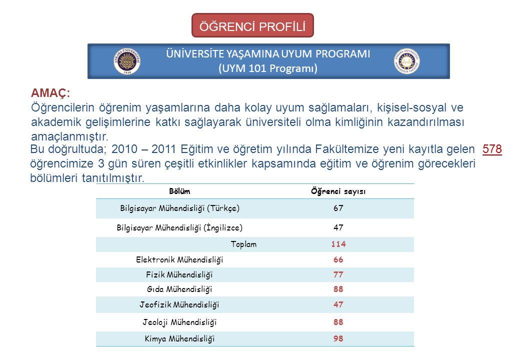 ÜNİVERSİTE YAŞAMINA UYUM PROGRAMI (UYM 101 Programı) Bu doğrultuda; 2010 – 2011 Eğitim ve öğretim yılında Fakültemize yeni kayıtla gelen 578 öğrencimi