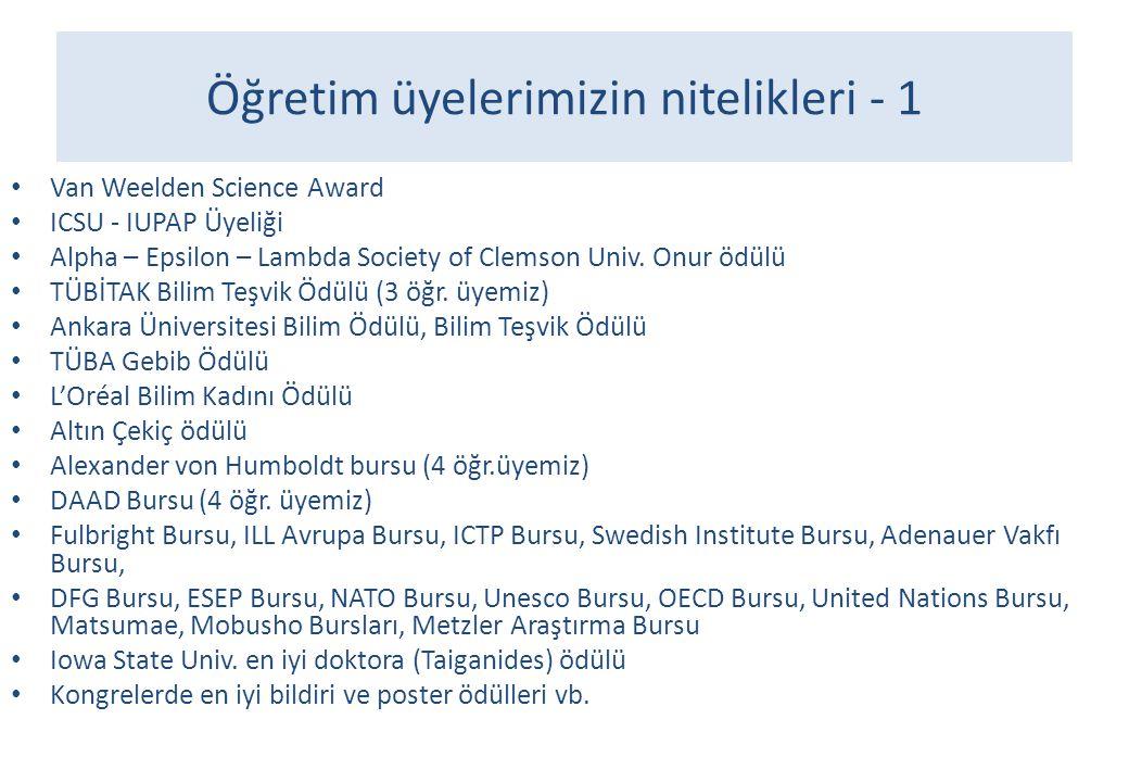 Öğretim üyelerimizin nitelikleri - 1 • Van Weelden Science Award • ICSU - IUPAP Üyeliği • Alpha – Epsilon – Lambda Society of Clemson Univ. Onur ödülü