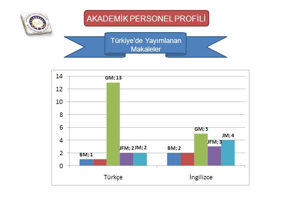 Türkiye'de Yayımlanan Makaleler AKADEMİK PERSONEL PROFİLİ