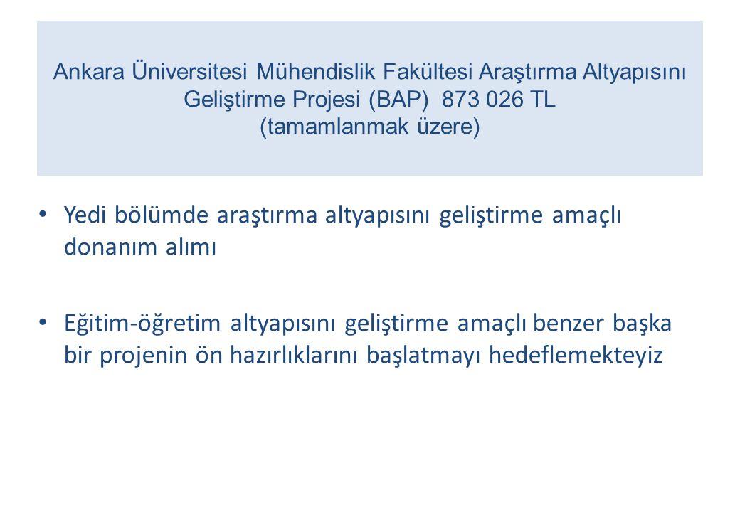 Ankara Üniversitesi Mühendislik Fakültesi Araştırma Altyapısını Geliştirme Projesi (BAP) 873 026 TL (tamamlanmak üzere) • Yedi bölümde araştırma altya