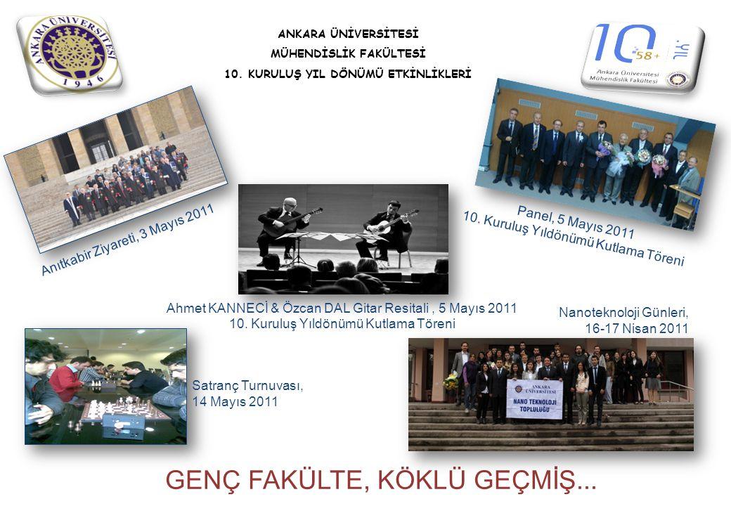 Ahmet KANNECİ & Özcan DAL Gitar Resitali, 5 Mayıs 2011 10. Kuruluş Yıldönümü Kutlama Töreni Anıtkabir Ziyareti, 3 Mayıs 2011 ANKARA ÜNİVERSİTESİ MÜHEN