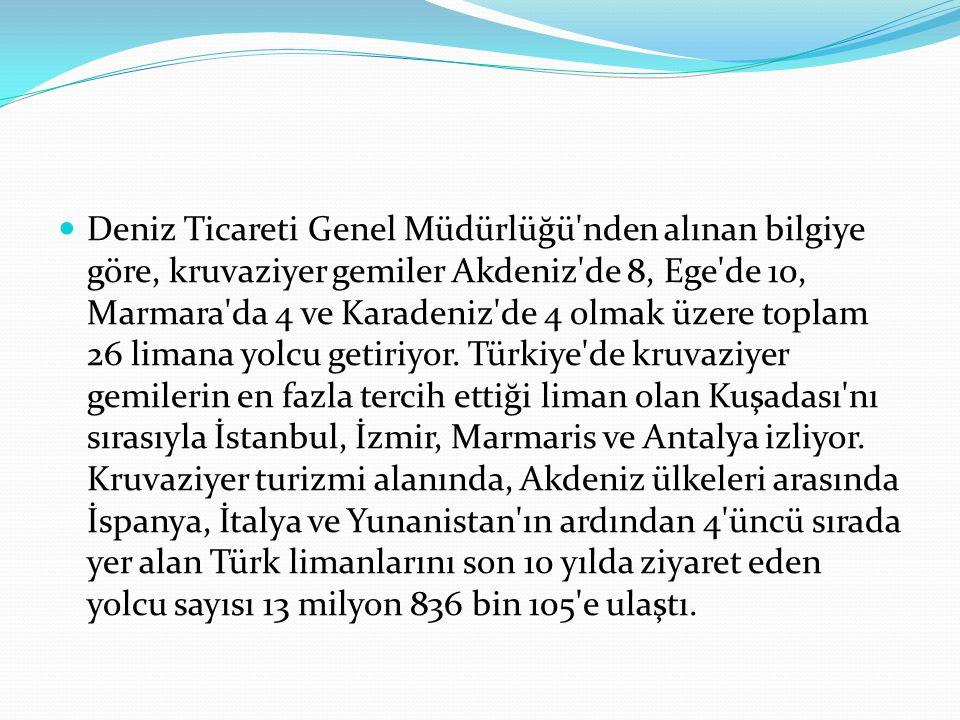  Deniz Ticareti Genel Müdürlüğü'nden alınan bilgiye göre, kruvaziyer gemiler Akdeniz'de 8, Ege'de 10, Marmara'da 4 ve Karadeniz'de 4 olmak üzere topl