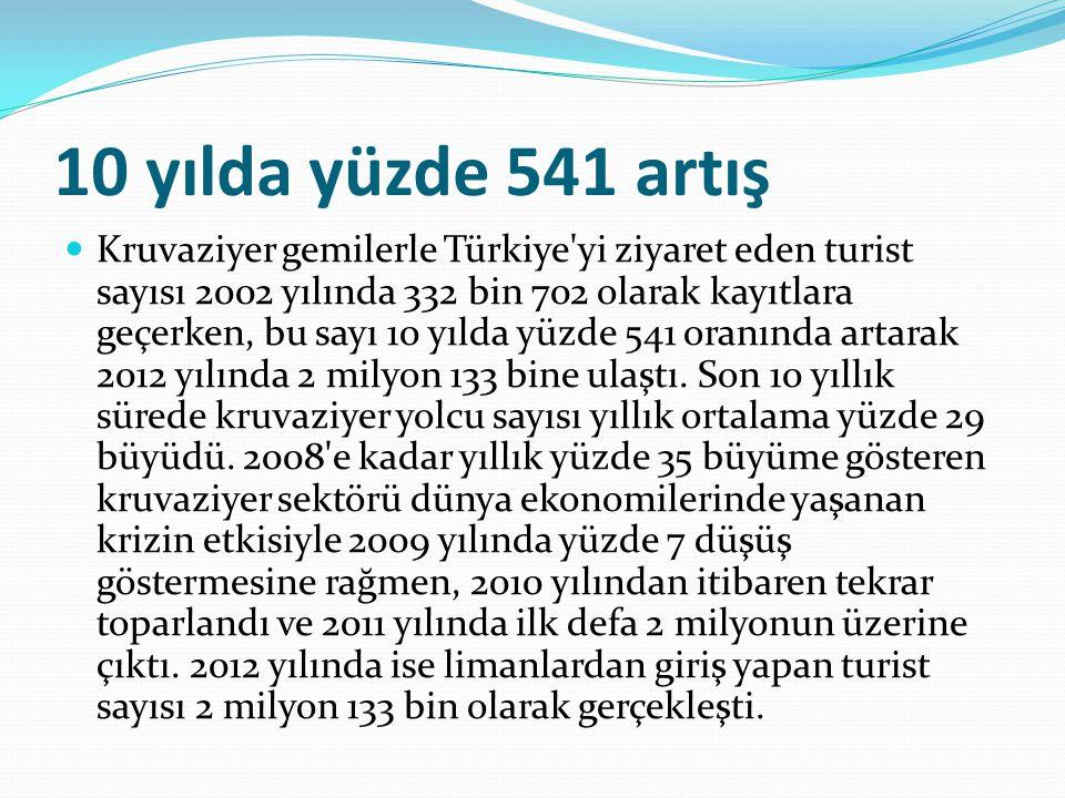 10 yılda yüzde 541 artış  Kruvaziyer gemilerle Türkiye'yi ziyaret eden turist sayısı 2002 yılında 332 bin 702 olarak kayıtlara geçerken, bu sayı 10 y