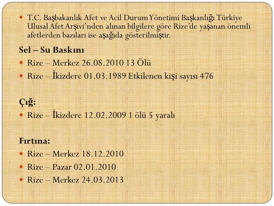  T.C. Ba ş bakanlık Afet ve Acil Durum Yönetimi Ba ş kanlı ğ ı Türkiye Ulusal Afet Ar ş ivi'nden alınan bilgilere göre Rize'de ya ş anan önemli afetl