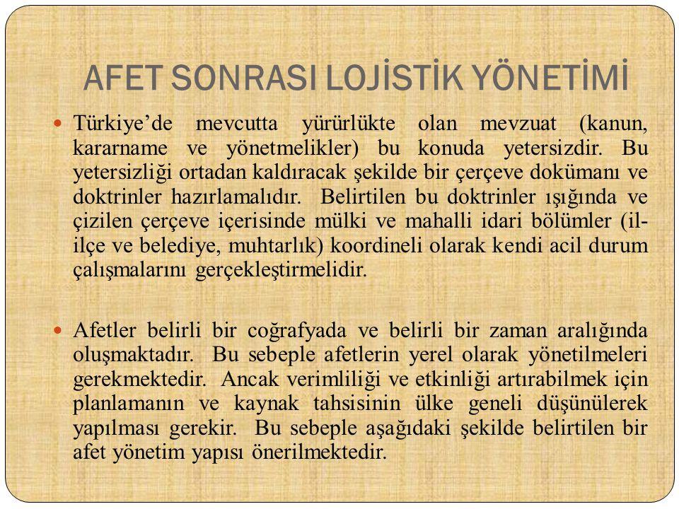 AFET SONRASI LOJİSTİK YÖNETİMİ  Türkiye'de mevcutta yürürlükte olan mevzuat (kanun, kararname ve yönetmelikler) bu konuda yetersizdir. Bu yetersizliğ