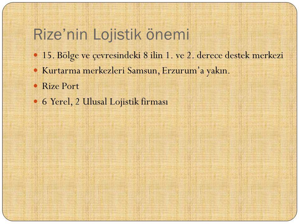Rize'nin Lojistik önemi  15. Bölge ve çevresindeki 8 ilin 1. ve 2. derece destek merkezi  Kurtarma merkezleri Samsun, Erzurum'a yakın.  Rize Port 