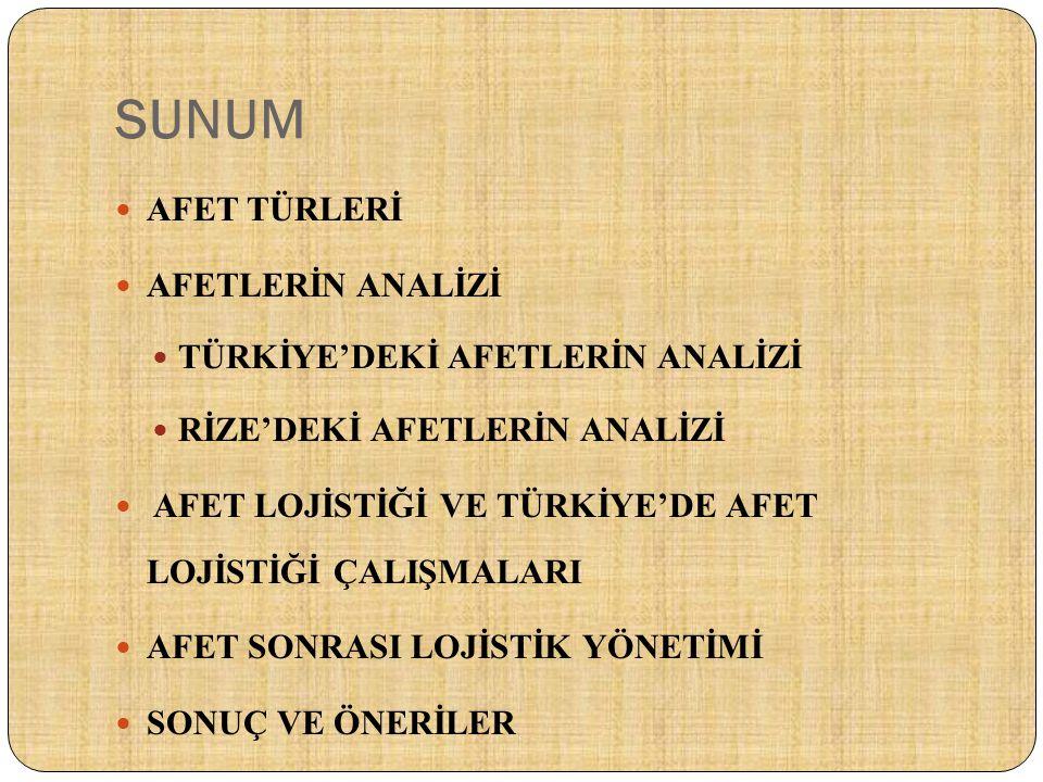 Prof.Dr. Mehmet TANYA Ş Doç. Dr. Yavuz GÜNALAY Yrd.