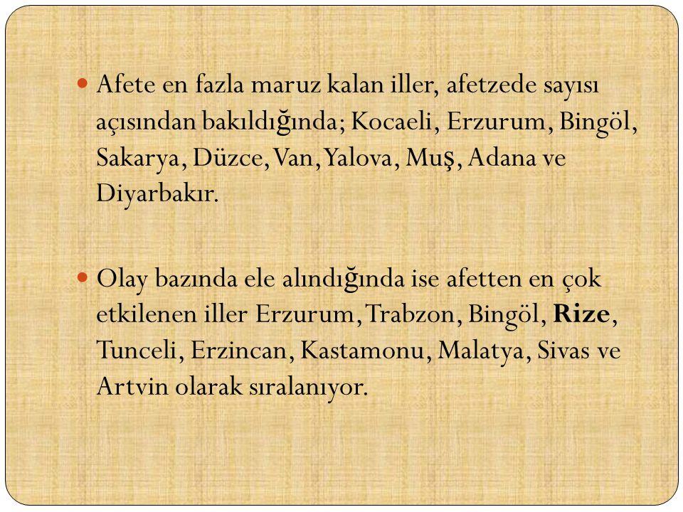  Afete en fazla maruz kalan iller, afetzede sayısı açısından bakıldı ğ ında; Kocaeli, Erzurum, Bingöl, Sakarya, Düzce, Van, Yalova, Mu ş, Adana ve Di