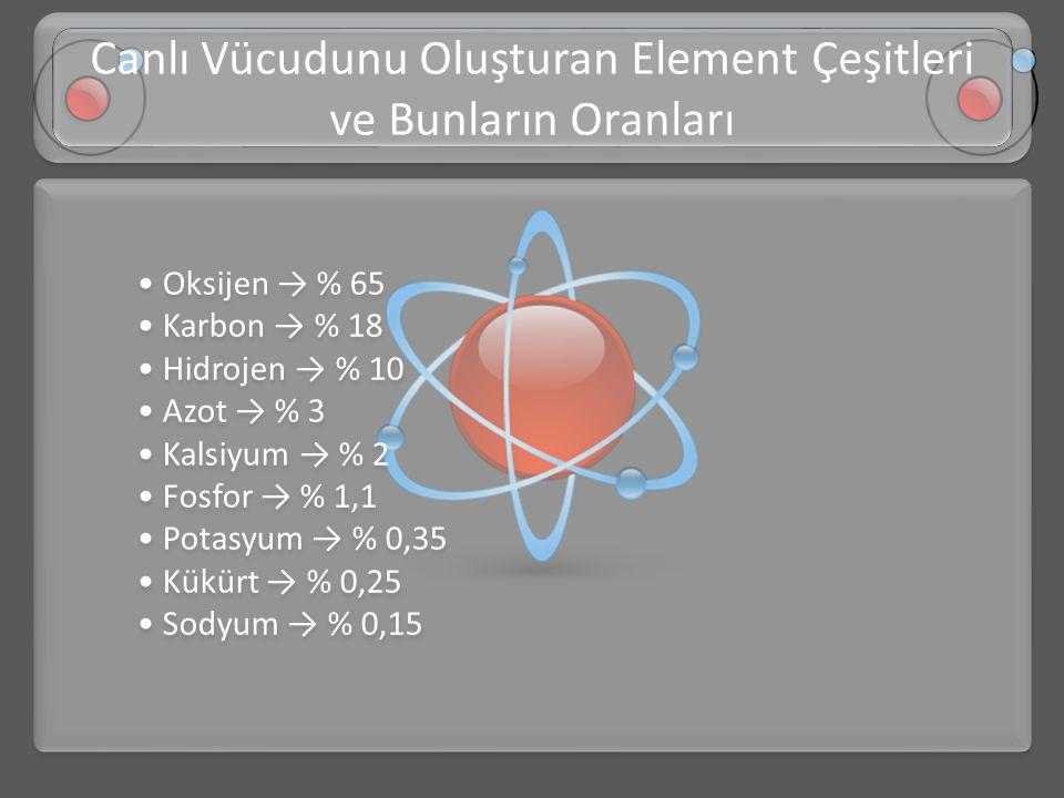 • Oksijen → % 65 • Karbon → % 18 • Hidrojen → % 10 • Azot → % 3 • Kalsiyum → % 2 • Fosfor → % 1,1 • Potasyum → % 0,35 • Kükürt → % 0,25 • Sodyum → % 0