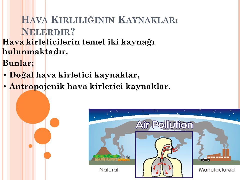 D OĞAL H AVA K IRLETICI K AYNAKLAR Volkanik faaliyetler, orman yangınları, biyojenik faaliyetler, bitki ve hayvan artıklarının bozulması atmosfere çeşitli gaz ve partiküllerin salınmasına neden olur.