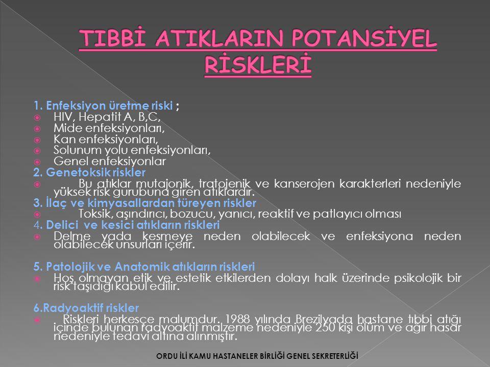 1. Enfeksiyon üretme riski ;  HIV, Hepatit A, B,C,  Mide enfeksiyonları,  Kan enfeksiyonları,  Solunum yolu enfeksiyonları,  Genel enfeksiyonlar