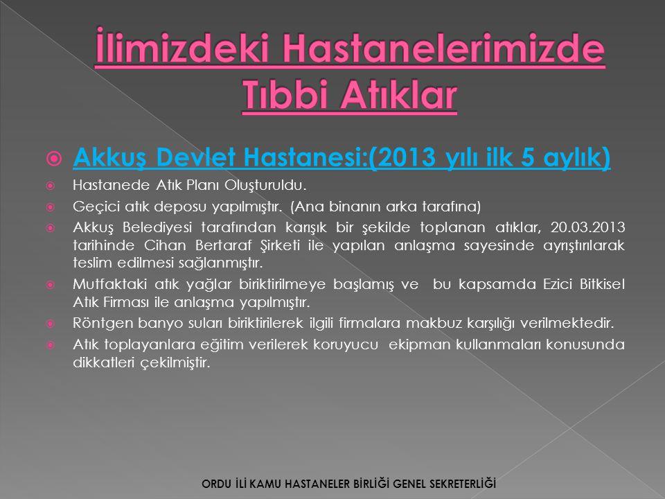  Akkuş Devlet Hastanesi:(2013 yılı ilk 5 aylık)  Hastanede Atık Planı Oluşturuldu.  Geçici atık deposu yapılmıştır. (Ana binanın arka tarafına)  A