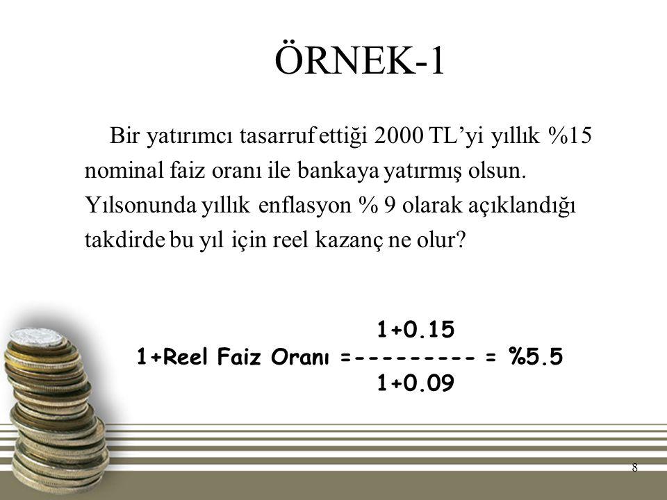 8 ÖRNEK-1 Bir yatırımcı tasarruf ettiği 2000 TL'yi yıllık %15 nominal faiz oranı ile bankaya yatırmış olsun. Yılsonunda yıllık enflasyon % 9 olarak aç