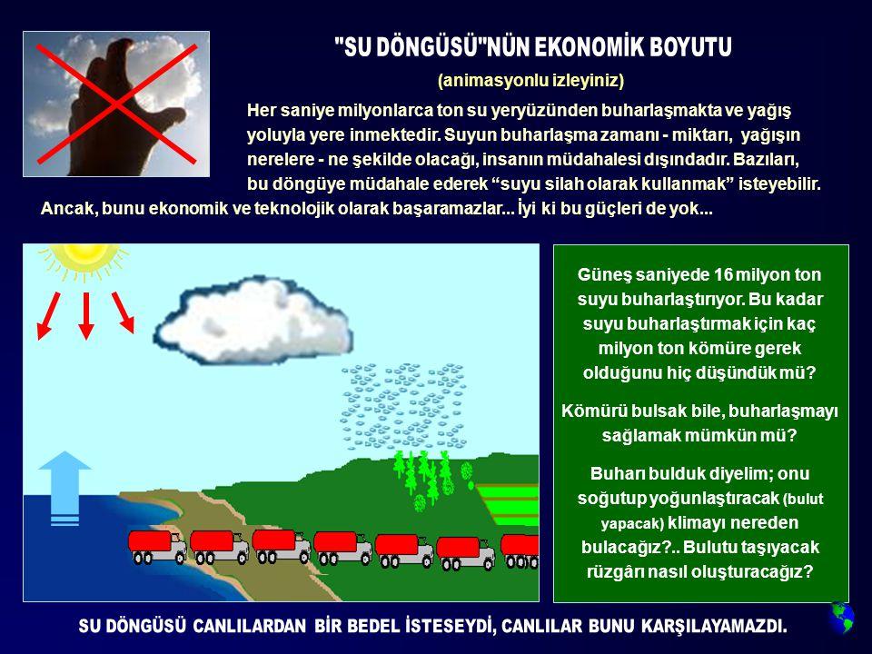 Bazı bulutların içinde (havada asılı vaziyette) 300.000 ton suyun olduğu söyleniyor. Bu suyu taşıyabilmek için 15.000 tanker gerekir. Bu tankerlerin b