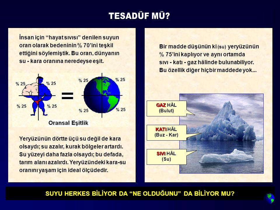 SIVI SIVI HÂL (Su) KATI KATI HÂL (Buz - Kar) GAZ GAZ HÂL (Bulut) Bir madde düşünün ki (su) yeryüzünün % 75'ini kaplıyor ve aynı ortamda sıvı - katı -