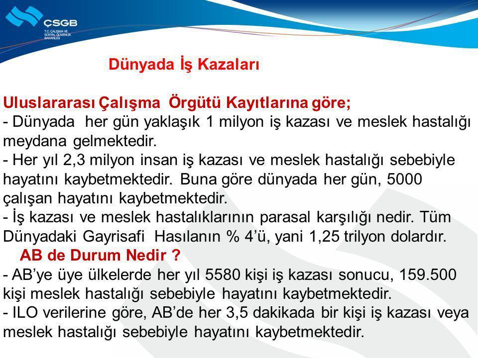 Türkiye'de Durum Nedir .