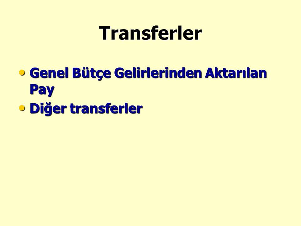 Transferler • Genel Bütçe Gelirlerinden Aktarılan Pay • Diğer transferler