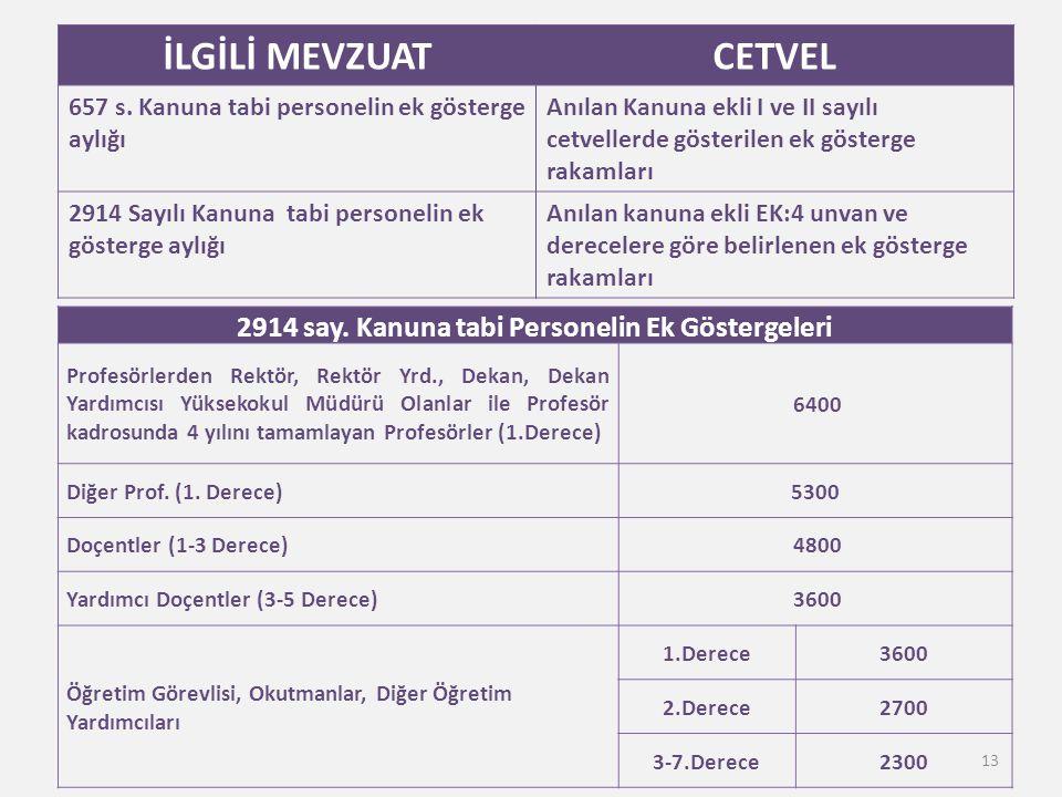 13 İLGİLİ MEVZUATCETVEL 657 s. Kanuna tabi personelin ek gösterge aylığı Anılan Kanuna ekli I ve II sayılı cetvellerde gösterilen ek gösterge rakamlar