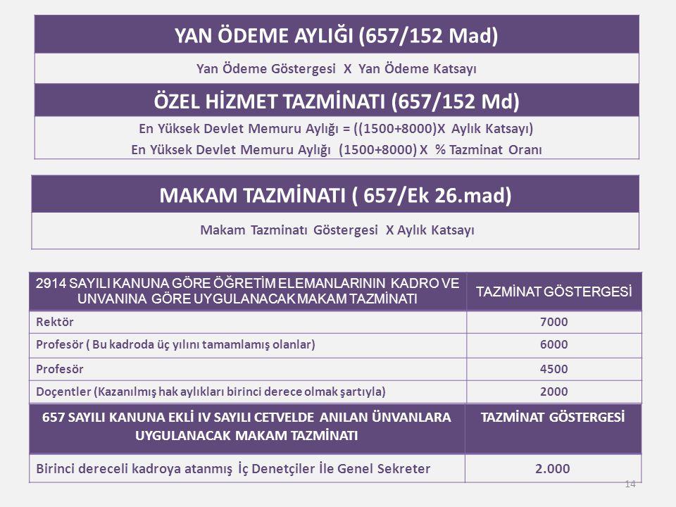 14 YAN ÖDEME AYLIĞI (657/152 Mad) Yan Ödeme Göstergesi X Yan Ödeme Katsayı ÖZEL HİZMET TAZMİNATI (657/152 Md) En Yüksek Devlet Memuru Aylığı = ((1500+