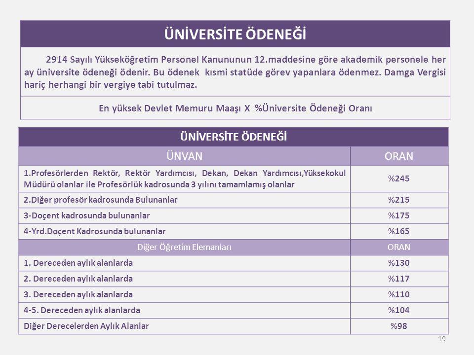 19 ÜNİVERSİTE ÖDENEĞİ 2914 Sayılı Yükseköğretim Personel Kanununun 12.maddesine göre akademik personele her ay üniversite ödeneği ödenir. Bu ödenek kı