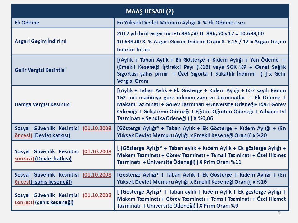 9 MAAŞ HESABI (2) Ek ÖdemeEn Yüksek Devlet Memuru Aylığı X % Ek Ödeme Oranı Asgari Geçim İndirimi 2012 yılı brüt asgari ücreti 886,50 TL 886,50 x 12 =