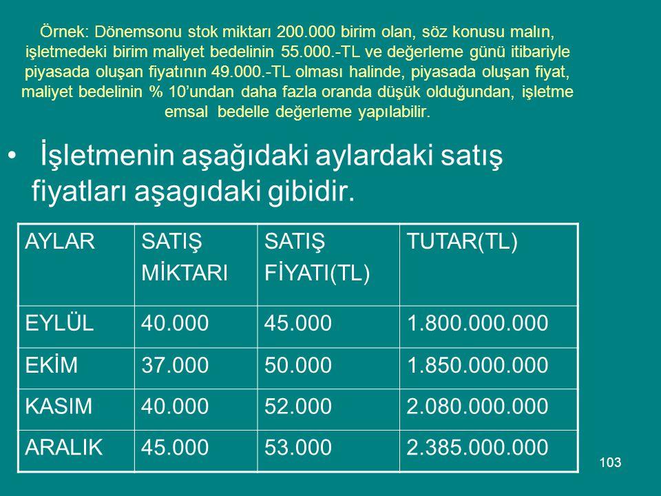103 Örnek: Dönemsonu stok miktarı 200.000 birim olan, söz konusu malın, işletmedeki birim maliyet bedelinin 55.000.-TL ve değerleme günü itibariyle pi
