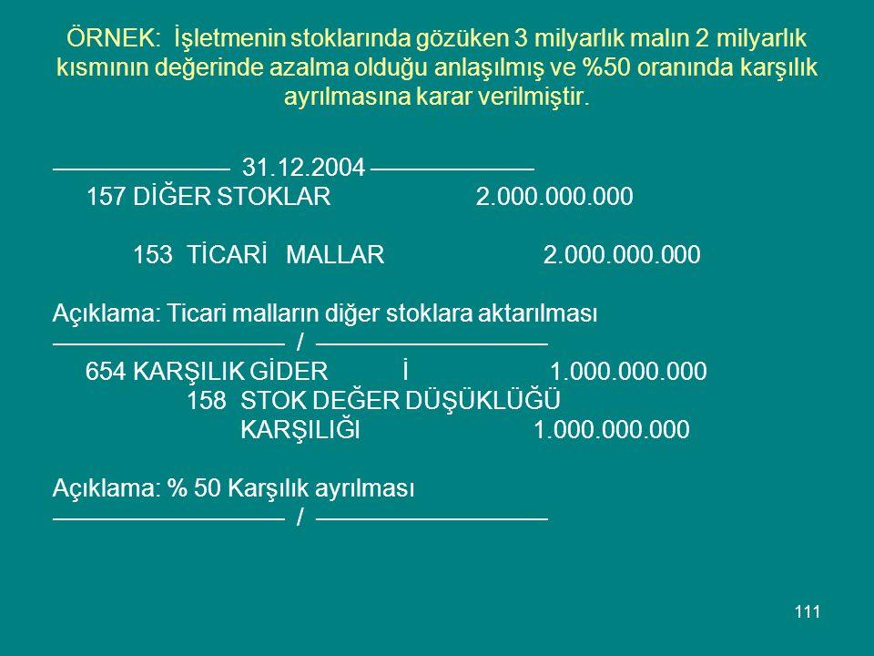 111 ÖRNEK: İşletmenin stoklarında gözüken 3 milyarlık malın 2 milyarlık kısmının değerinde azalma olduğu anlaşılmış ve %50 oranında karşılık ayrılması