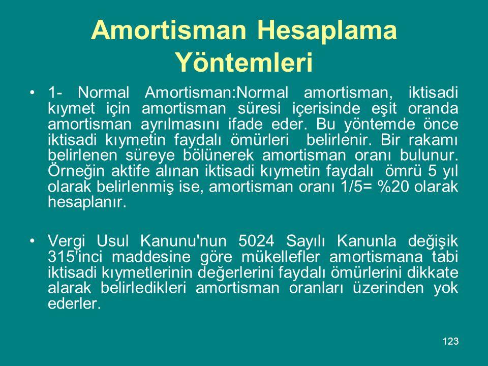123 Amortisman Hesaplama Yöntemleri •1- Normal Amortisman:Normal amortisman, iktisadi kıymet için amortisman süresi içerisinde eşit oranda amortisman