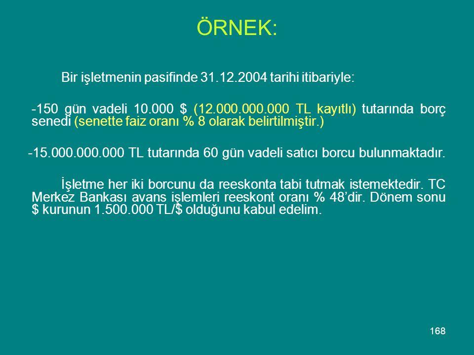 168 ÖRNEK: Bir işletmenin pasifinde 31.12.2004 tarihi itibariyle: -150 gün vadeli 10.000 $ (12.000.000.000 TL kayıtlı) tutarında borç senedi (senette