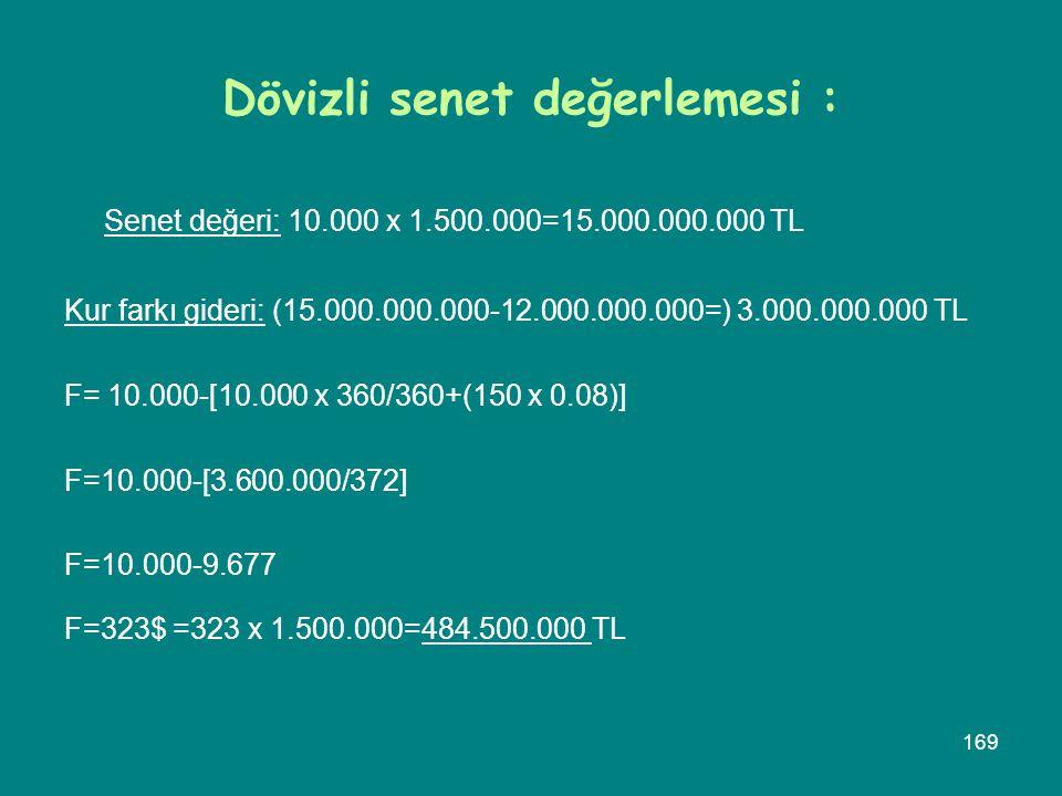 169 Dövizli senet değerlemesi : Senet değeri: 10.000 x 1.500.000=15.000.000.000 TL Kur farkı gideri: (15.000.000.000-12.000.000.000=) 3.000.000.000 TL